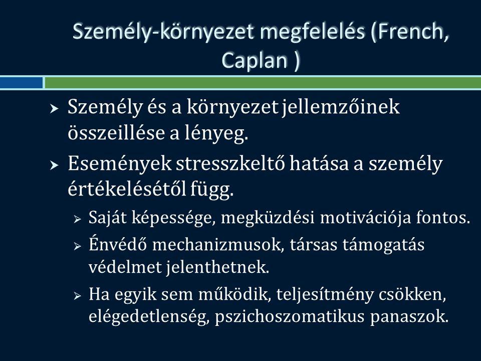 Személy-környezet megfelelés (French, Caplan )  Személy és a környezet jellemzőinek összeillése a lényeg.
