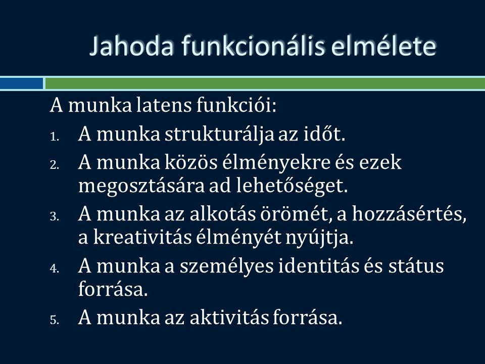 Jahoda funkcionális elmélete A munka latens funkciói: 1.