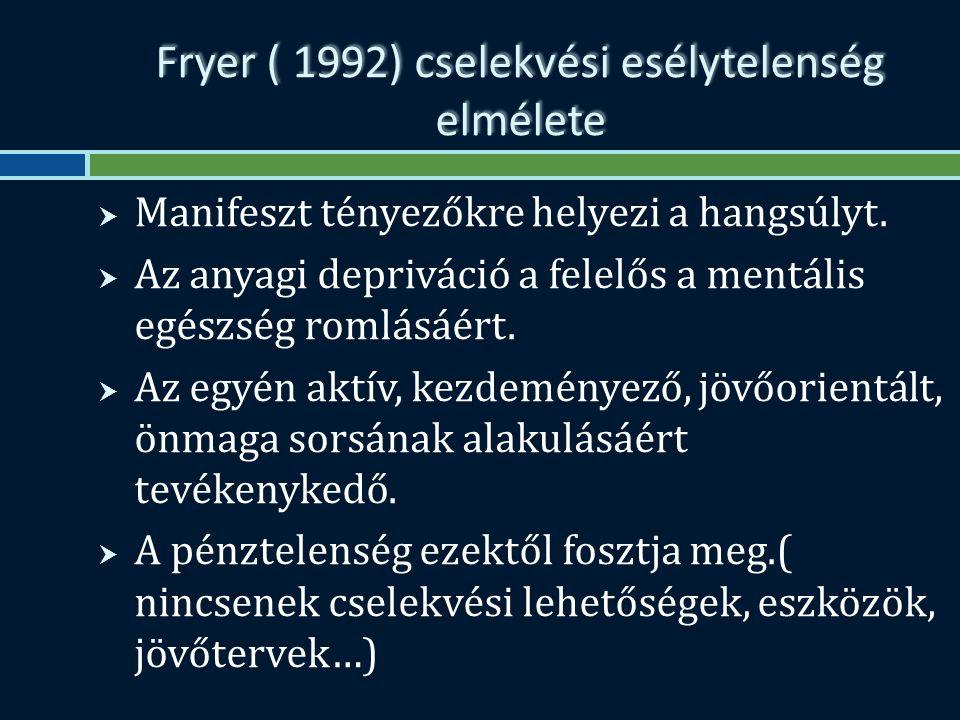 Fryer ( 1992) cselekvési esélytelenség elmélete  Manifeszt tényezőkre helyezi a hangsúlyt.