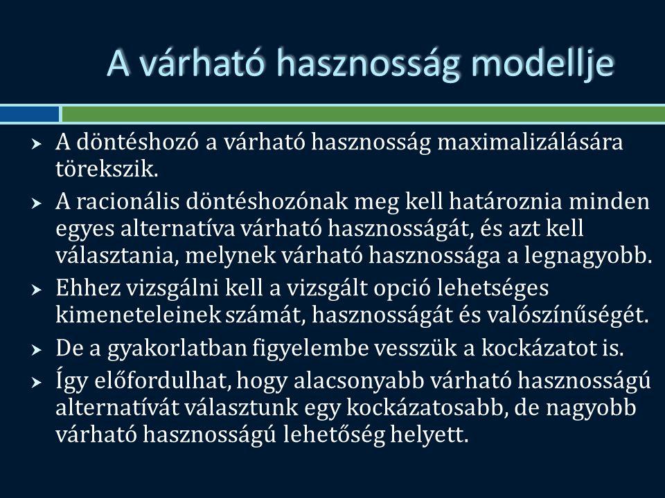 A várható hasznosság modellje  A döntéshozó a várható hasznosság maximalizálására törekszik.