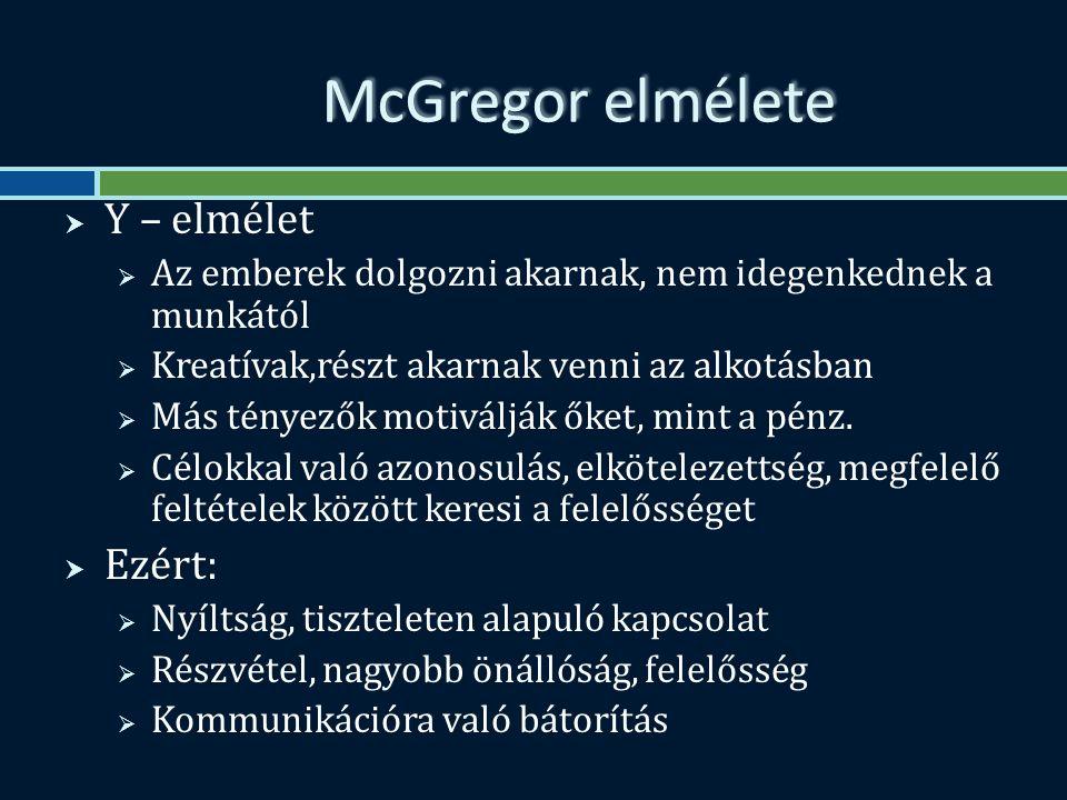 McGregor elmélete  Y – elmélet  Az emberek dolgozni akarnak, nem idegenkednek a munkától  Kreatívak,részt akarnak venni az alkotásban  Más tényezők motiválják őket, mint a pénz.