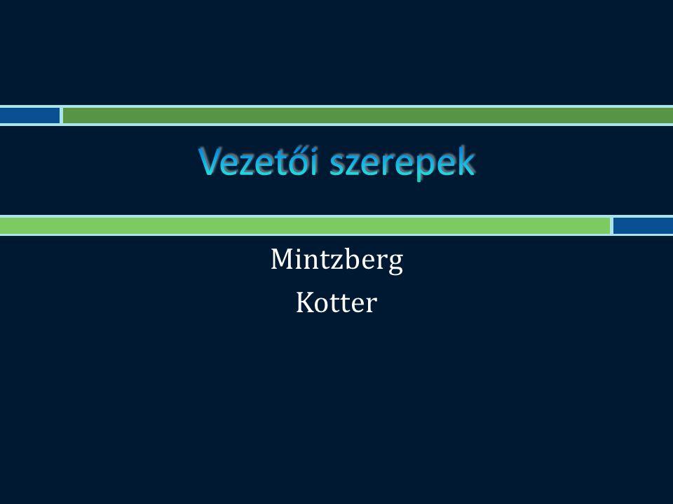 Mintzberg Kotter