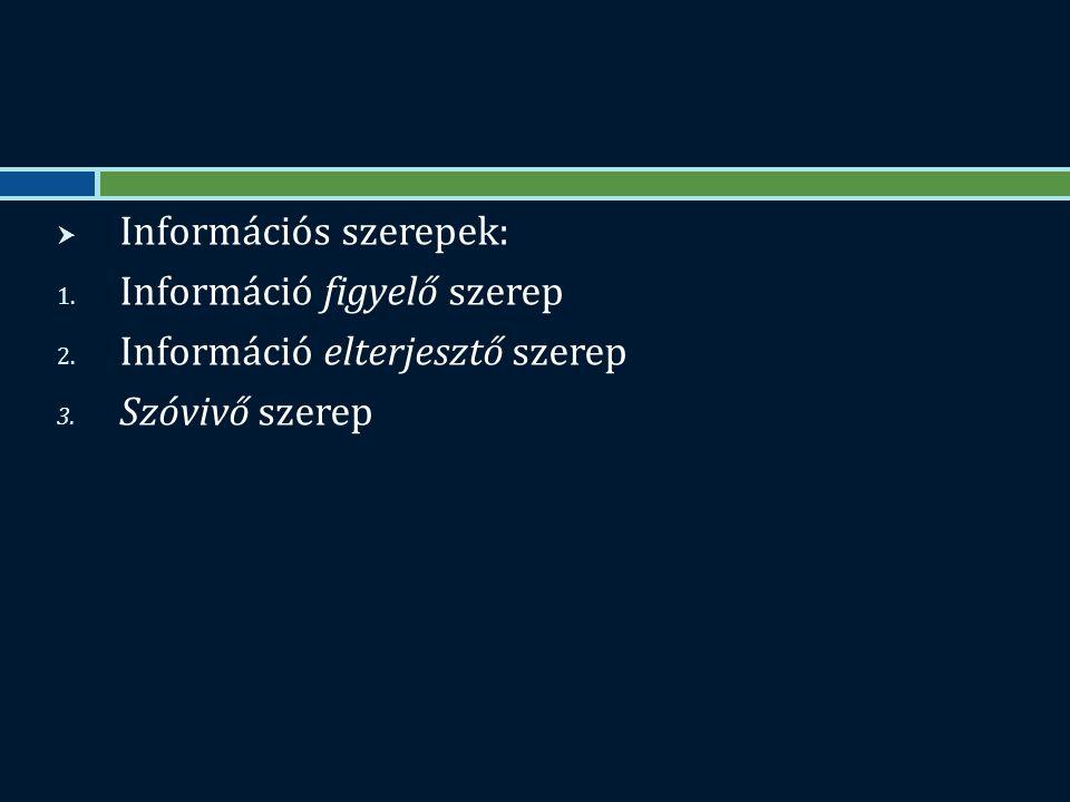  Információs szerepek: 1. Információ figyelő szerep 2.