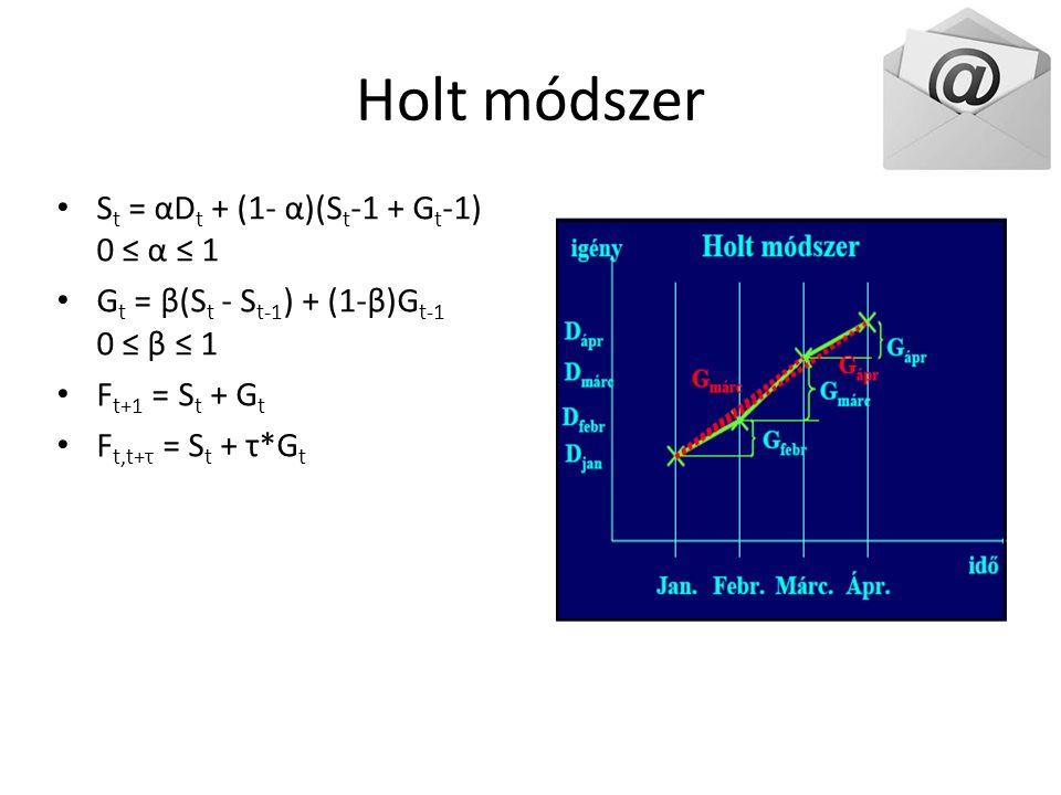 Holt módszer S t = αD t + (1- α)(S t -1 + G t -1) 0 ≤ α ≤ 1 G t = β(S t - S t-1 ) + (1-β)G t-1 0 ≤ β ≤ 1 F t+1 = S t + G t F t,t+τ = S t + τ*G t