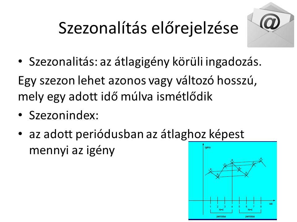 Szezonalítás előrejelzése Szezonalitás: az átlagigény körüli ingadozás.