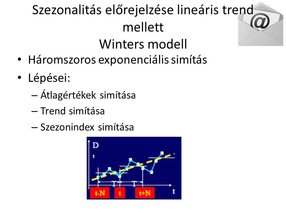 Szezonalitás előrejelzése lineáris trend mellett Winters modell Háromszoros exponenciális simítás Lépései: – Átlagértékek simítása – Trend simítása – Szezonindex simítása