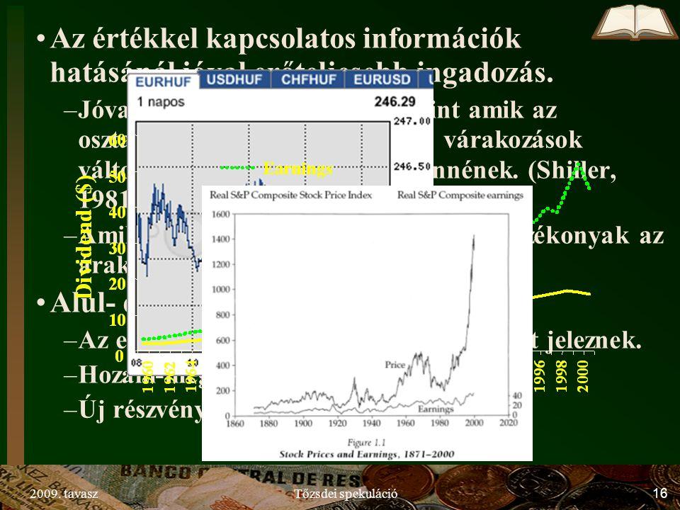 2009. tavaszTőzsdei spekuláció16 Az értékkel kapcsolatos információk hatásánál jóval erőteljesebb ingadozás. –Jóval nagyobb voltatilitások, mint amik