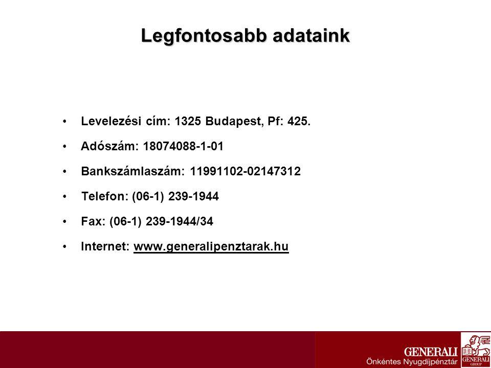 Legfontosabb adataink Levelezési cím: 1325 Budapest, Pf: 425.