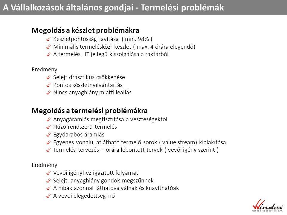 Megoldás a készlet problémákra Készletpontosság javítása ( min.