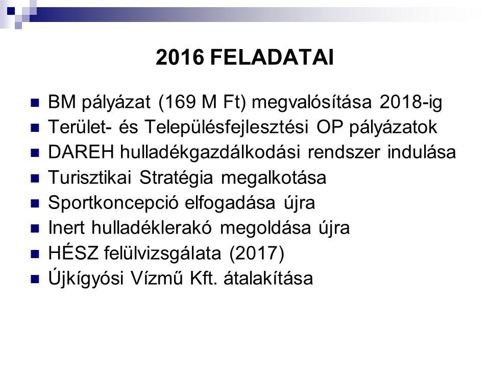 2016 FELADATAI BM pályázat (169 M Ft) megvalósítása 2018-ig Terület- és Településfejlesztési OP pályázatok DAREH hulladékgazdálkodási rendszer indulás