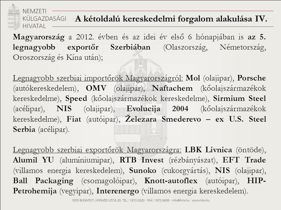 A kétoldalú kereskedelmi forgalom alakulása IV. Magyarország a 2012.