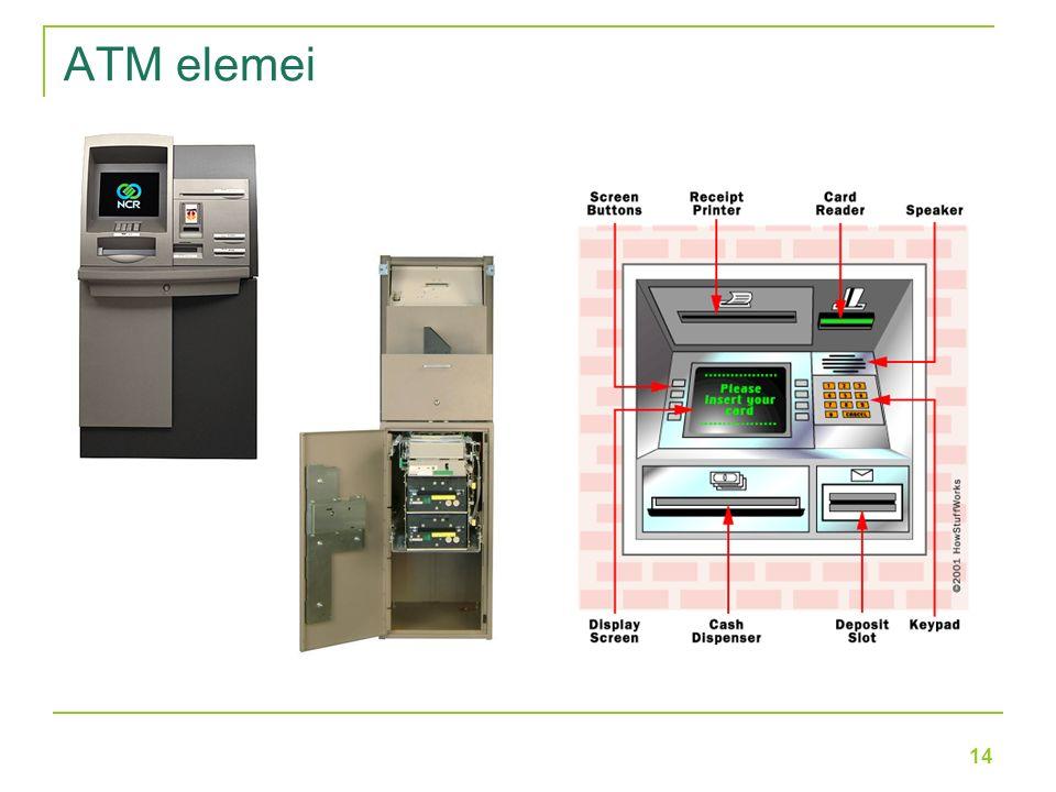 14 ATM elemei