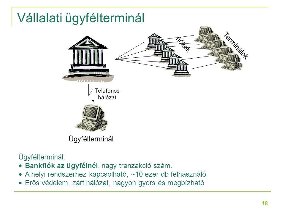 18 Vállalati ügyfélterminál fiókok Terminálok Telefonos hálózat Ügyfélterminál Ügyfélterminál: Bankfiók az ügyfélnél, nagy tranzakció szám.