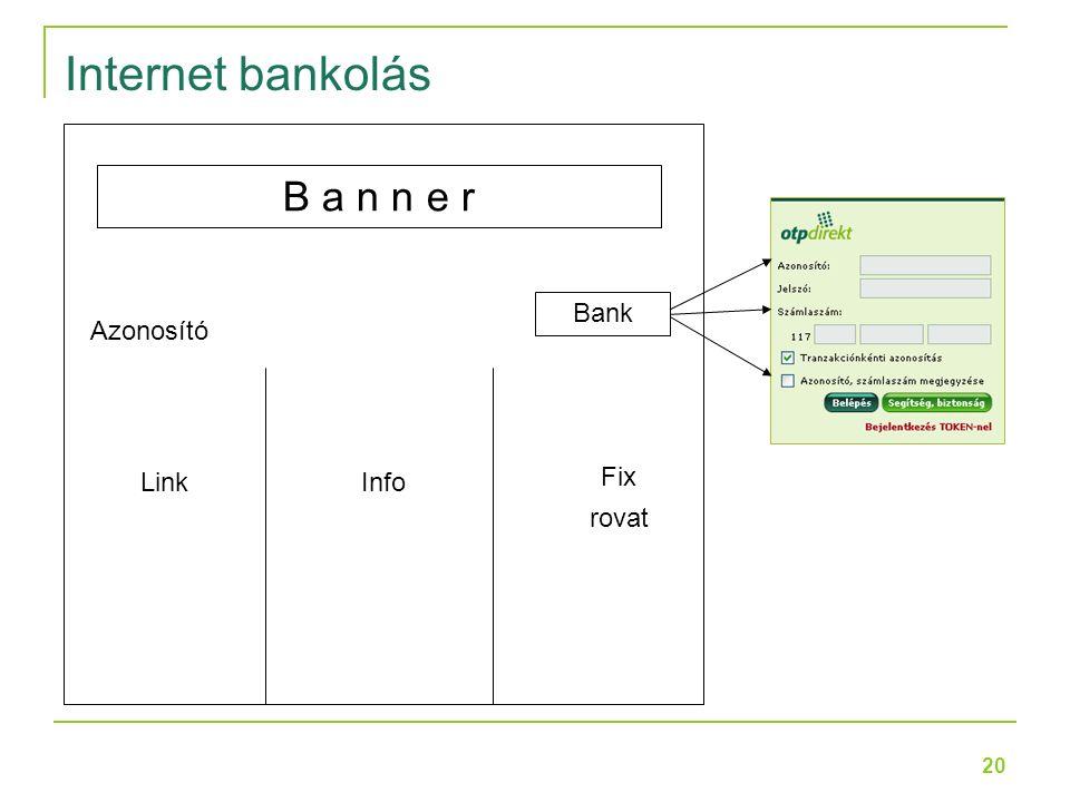 20 Internet bankolás B a n n e r Azonosító LinkInfo Fix rovat Bank