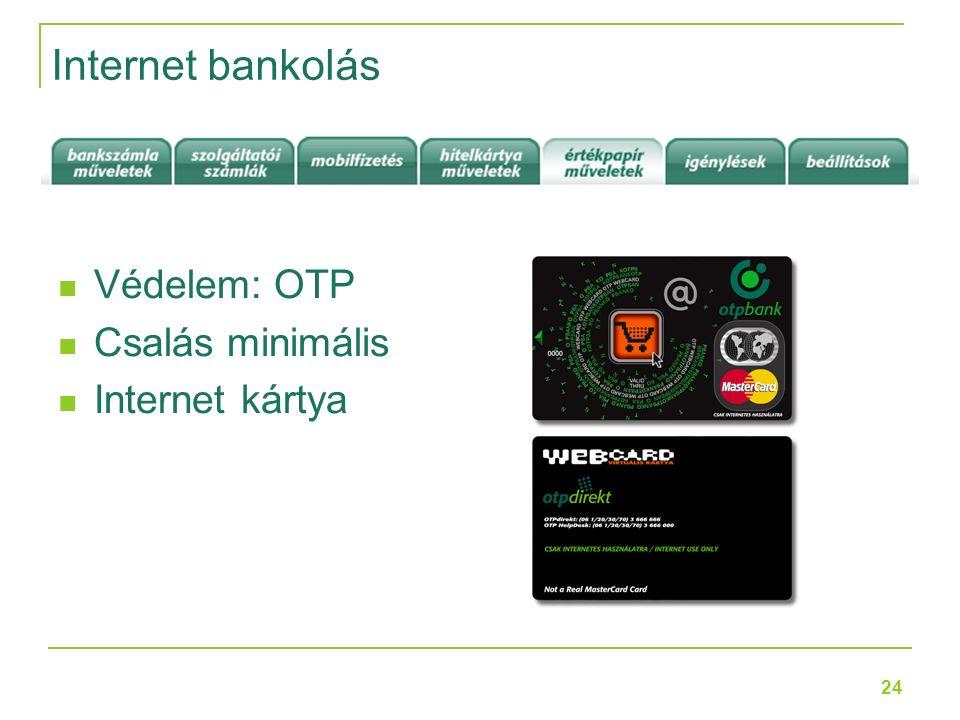 24 Internet bankolás Védelem: OTP Csalás minimális Internet kártya