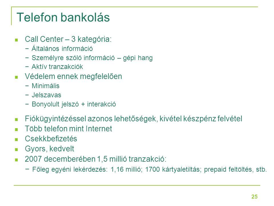 25 Telefon bankolás Call Center – 3 kategória: – Általános információ – Személyre szóló információ – gépi hang – Aktív tranzakciók Védelem ennek megfelelően – Minimális – Jelszavas – Bonyolult jelszó + interakció Fiókügyintézéssel azonos lehetőségek, kivétel készpénz felvétel Több telefon mint Internet Csekkbefizetés Gyors, kedvelt 2007 decemberében 1,5 millió tranzakció: – Főleg egyéni lekérdezés: 1,16 millió; 1700 kártyaletiltás; prepaid feltöltés, stb.