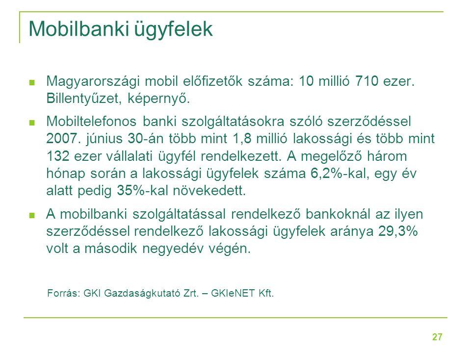 27 Mobilbanki ügyfelek Magyarországi mobil előfizetők száma: 10 millió 710 ezer.