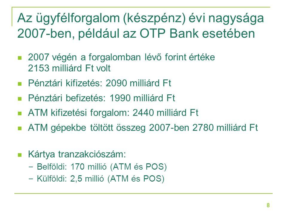 8 Az ügyfélforgalom (készpénz) évi nagysága 2007-ben, például az OTP Bank esetében 2007 végén a forgalomban lévő forint értéke 2153 milliárd Ft volt Pénztári kifizetés: 2090 milliárd Ft Pénztári befizetés: 1990 milliárd Ft ATM kifizetési forgalom: 2440 milliárd Ft ATM gépekbe töltött összeg 2007-ben 2780 milliárd Ft Kártya tranzakciószám: – Belföldi: 170 millió (ATM és POS) – Külföldi: 2,5 millió (ATM és POS)