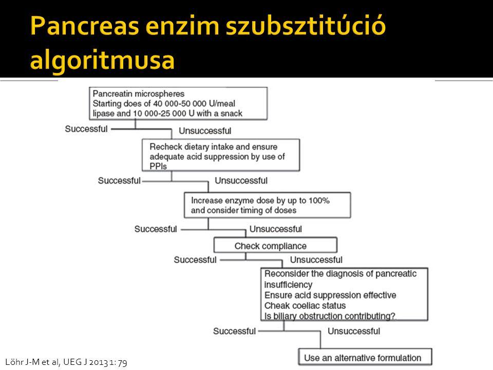 Löhr J-M et al, UEG J 2013 1: 79