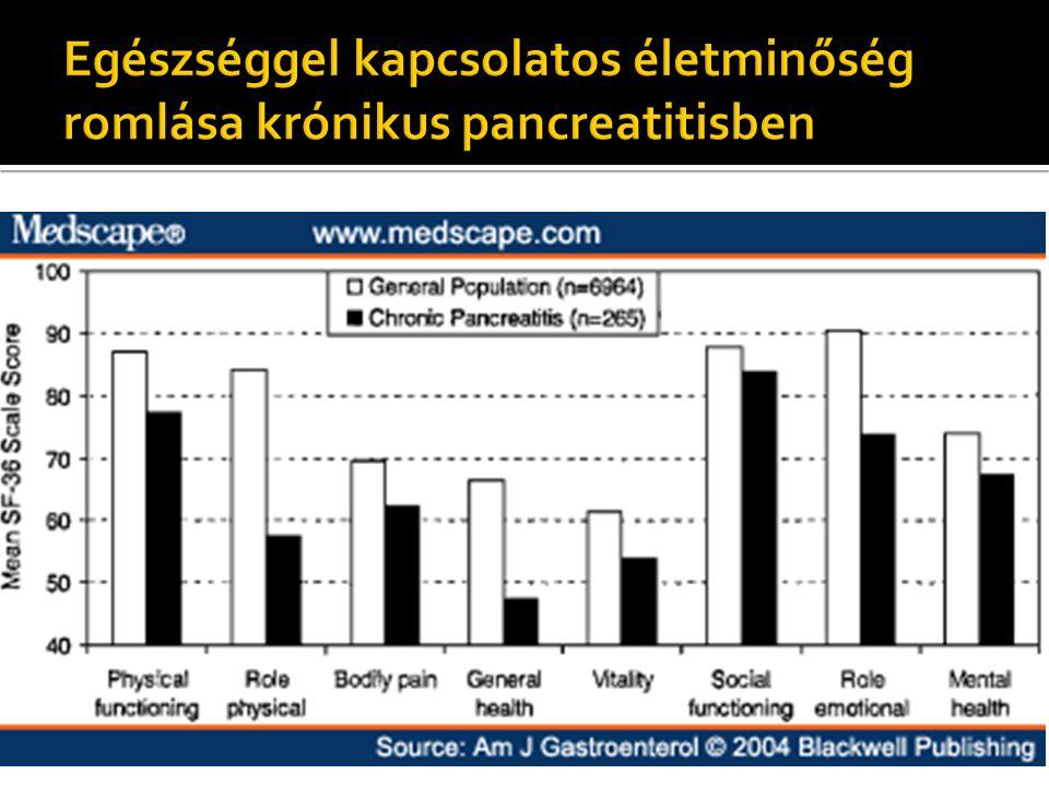  Egyéb kezelésre nem reagáló fájdalom  Duodenum kompresszió  Lépvéna thrombosis  Pseudocysta  Percután vagy endoscopos drainage eredménytelen  Malignitás gyanúja
