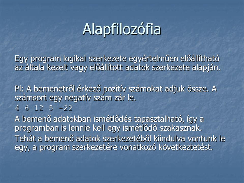 Alapfilozófia Egy program logikai szerkezete egyértelműen előállítható az általa kezelt vagy előállított adatok szerkezete alapján. Pl: A bemenetről é
