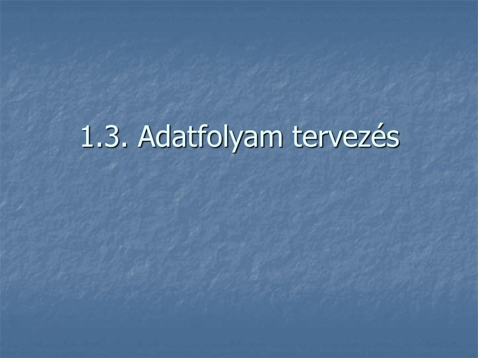 1.3. Adatfolyam tervezés