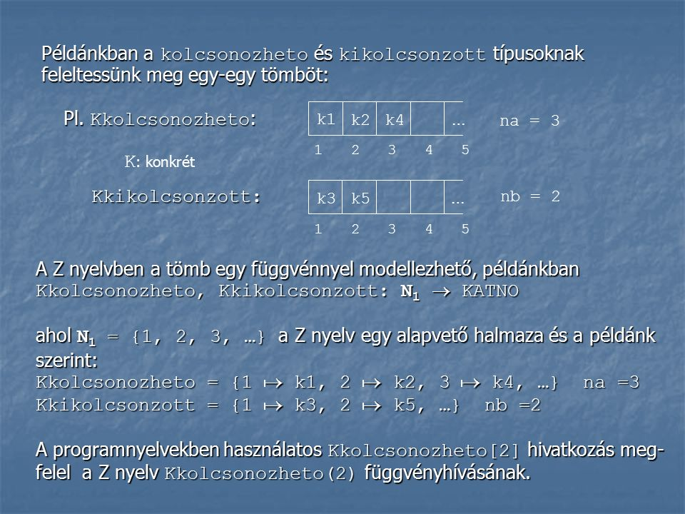 Példánkban a kolcsonozheto és kikolcsonzott típusoknak feleltessünk meg egy-egy tömböt: … 1 2 3 4 5 k1 k2k4 … k3 k5 Pl. Kkolcsonozheto : Kkikolcsonzot