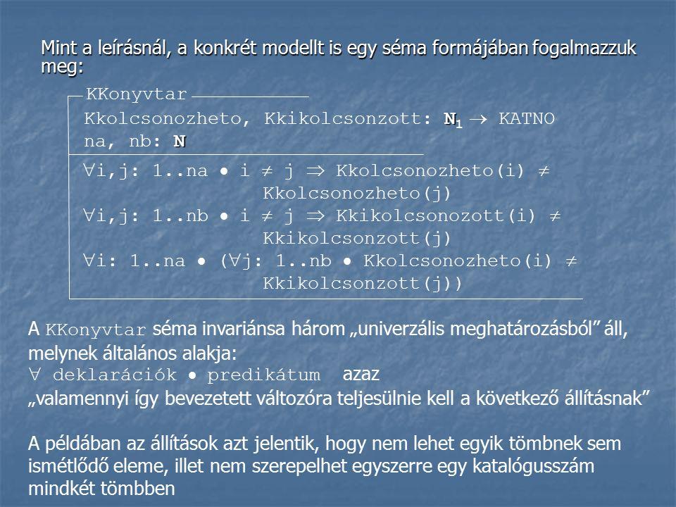 """Mint a leírásnál, a konkrét modellt is egy séma formájában fogalmazzuk meg: KKonyvtar N Kkolcsonozheto, Kkikolcsonzott: N 1  KATNO N na, nb: N  i,j: 1..na  i  j  Kkolcsonozheto(i)  Kkolcsonozheto(j)  i,j: 1..nb  i  j  Kkikolcsonozott(i)  Kkikolcsonzott(j)  i: 1..na  (  j: 1..nb  Kkolcsonozheto(i)  Kkikolcsonzott(j)) A KKonyvtar séma invariánsa három """"univerzális meghatározásból áll, melynek általános alakja:  deklarációk  predikátum azaz """"valamennyi így bevezetett változóra teljesülnie kell a következő állításnak A példában az állítások azt jelentik, hogy nem lehet egyik tömbnek sem ismétlődő eleme, illet nem szerepelhet egyszerre egy katalógusszám mindkét tömbben"""