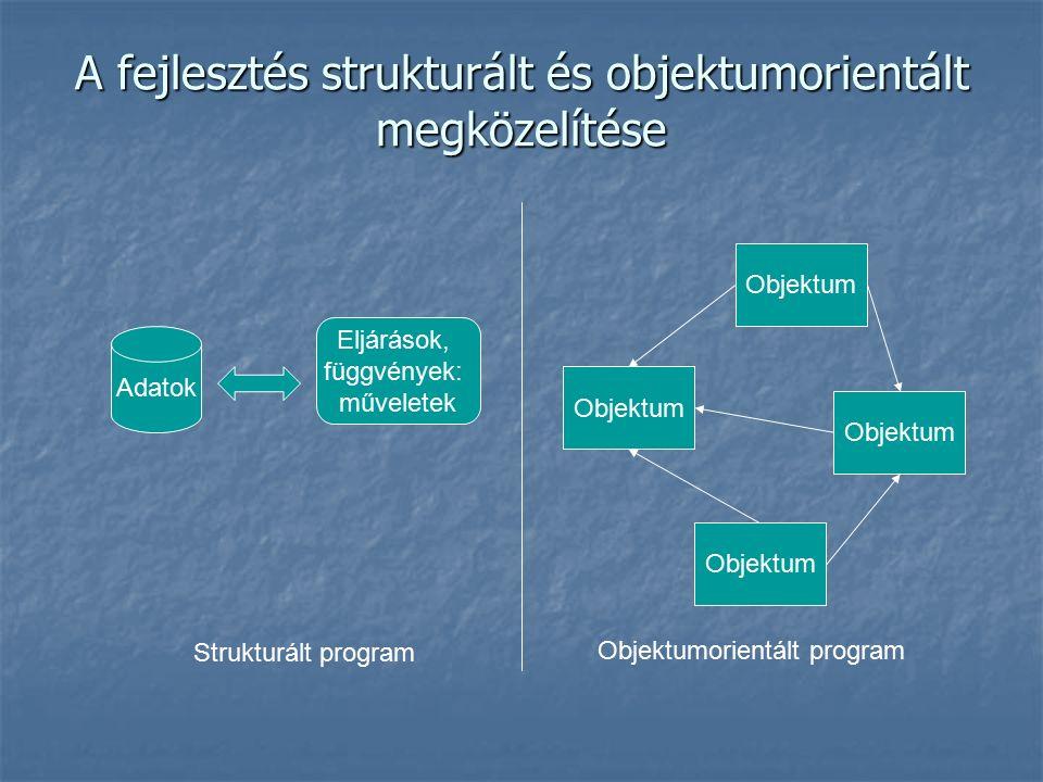 A fejlesztés strukturált és objektumorientált megközelítése Adatok Eljárások, függvények: műveletek Objektum Strukturált program Objektumorientált pro