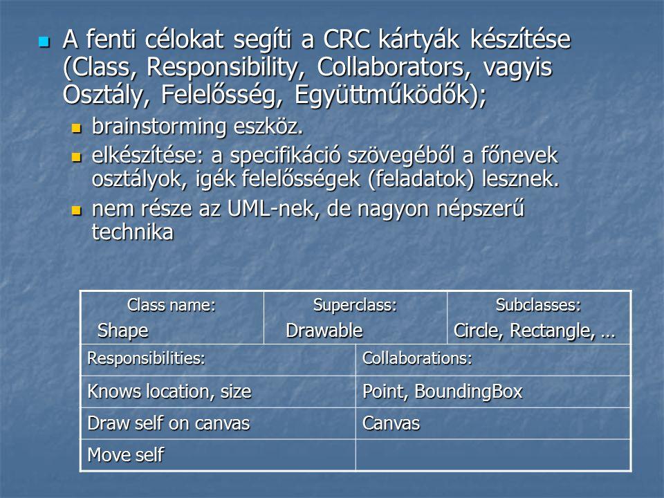 A fenti célokat segíti a CRC kártyák készítése (Class, Responsibility, Collaborators, vagyis Osztály, Felelősség, Együttműködők); A fenti célokat segíti a CRC kártyák készítése (Class, Responsibility, Collaborators, vagyis Osztály, Felelősség, Együttműködők); brainstorming eszköz.