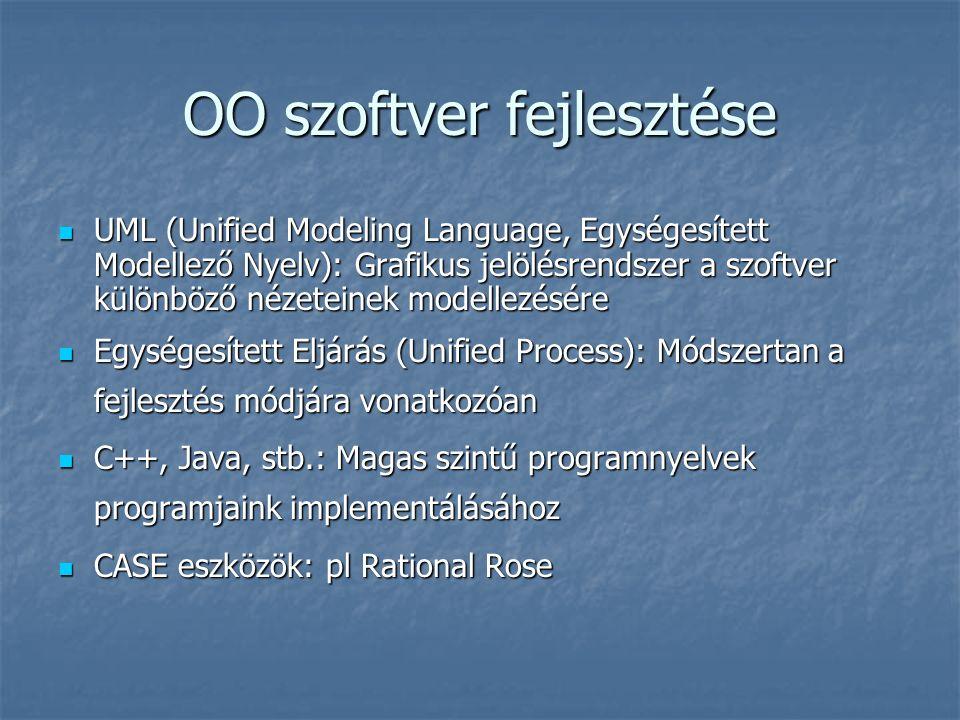 OO szoftver fejlesztése UML (Unified Modeling Language, Egységesített Modellező Nyelv): Grafikus jelölésrendszer a szoftver különböző nézeteinek modellezésére UML (Unified Modeling Language, Egységesített Modellező Nyelv): Grafikus jelölésrendszer a szoftver különböző nézeteinek modellezésére Egységesített Eljárás (Unified Process): Módszertan a fejlesztés módjára vonatkozóan Egységesített Eljárás (Unified Process): Módszertan a fejlesztés módjára vonatkozóan C++, Java, stb.: Magas szintű programnyelvek programjaink implementálásához C++, Java, stb.: Magas szintű programnyelvek programjaink implementálásához CASE eszközök: pl Rational Rose CASE eszközök: pl Rational Rose