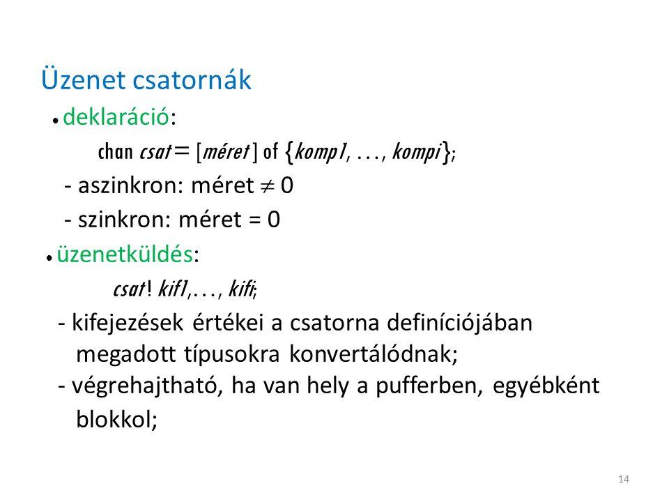 Üzenet csatornák  deklaráció: chan csat = [méret ] of {komp1, …, kompi }; - aszinkron: méret  0 - szinkron: méret = 0  üzenetküldés: csat ! kif1,…,