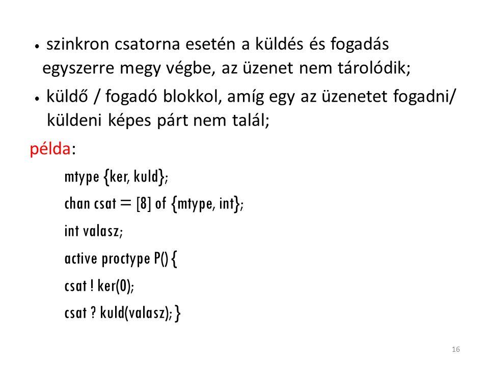  szinkron csatorna esetén a küldés és fogadás egyszerre megy végbe, az üzenet nem tárolódik;  küldő / fogadó blokkol, amíg egy az üzenetet fogadni/ küldeni képes párt nem talál; példa: mtype {ker, kuld}; chan csat = [8] of {mtype, int}; int valasz; active proctype P() { csat .