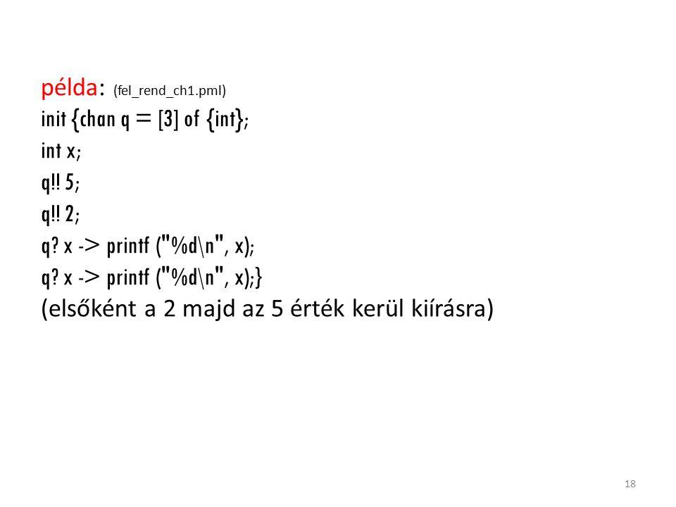 példa: (fel_rend_ch1.pml) init {chan q = [3] of {int}; int x; q!! 5; q!! 2; q? x -> printf (