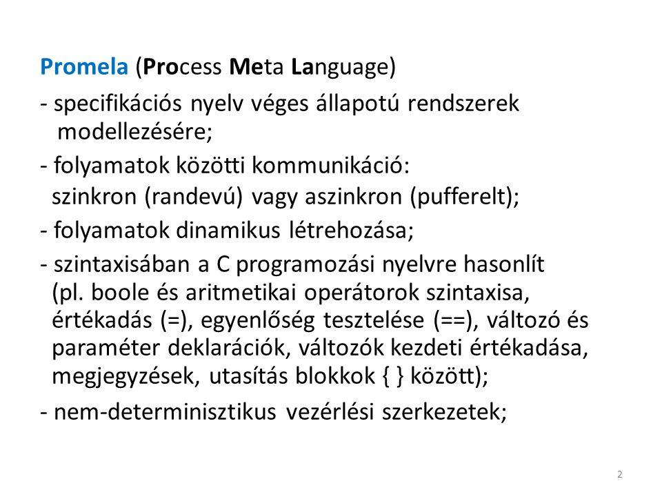 Promela (Process Meta Language) - specifikációs nyelv véges állapotú rendszerek modellezésére; - folyamatok közötti kommunikáció: szinkron (randevú) vagy aszinkron (pufferelt); - folyamatok dinamikus létrehozása; - szintaxisában a C programozási nyelvre hasonlít (pl.