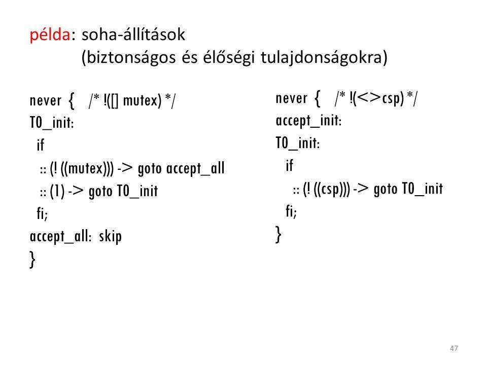 példa: soha-állítások (biztonságos és élőségi tulajdonságokra) never { /* !([] mutex) */ T0_init: if :: (! ((mutex))) -> goto accept_all :: (1) -> got