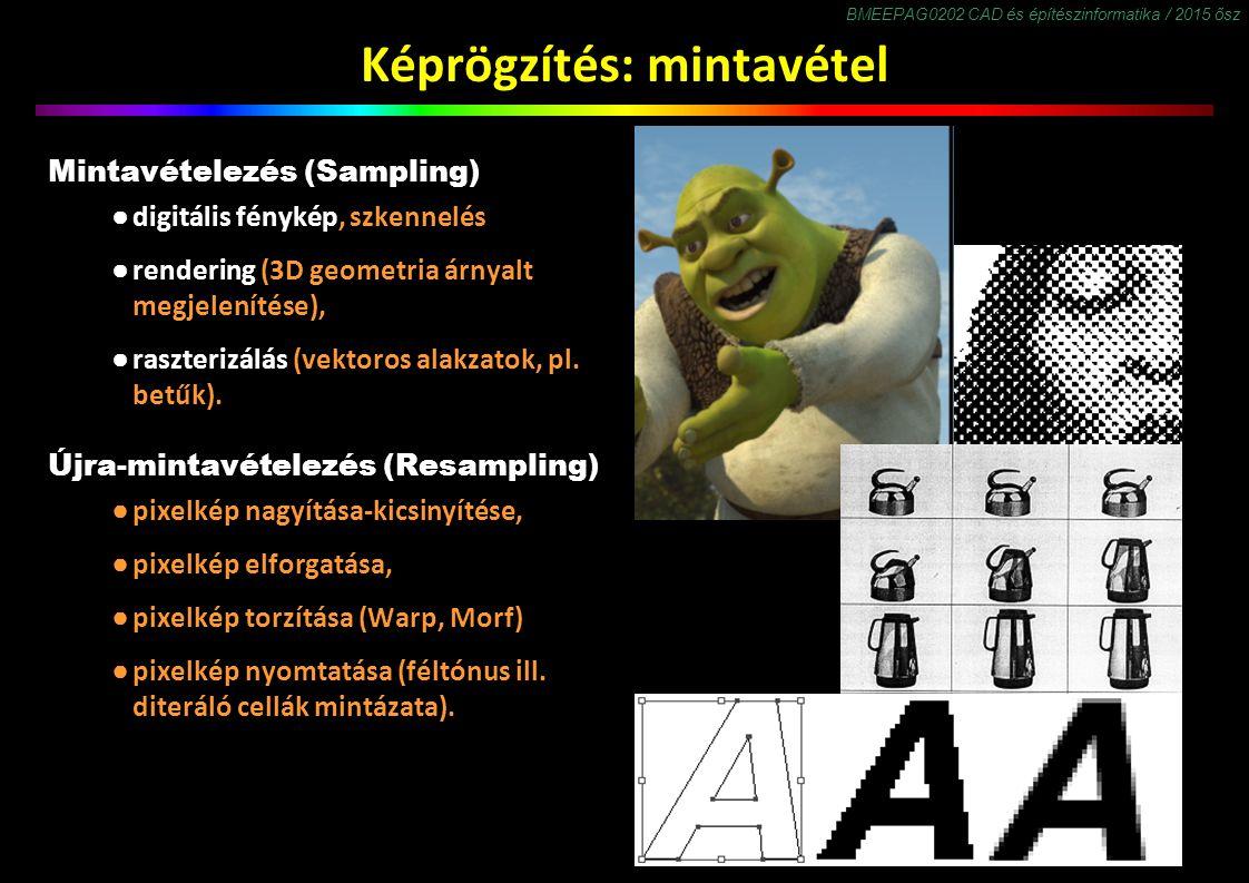 BMEEPAG0202 CAD és építészinformatika / 2015 ősz Képrögzítés: mintavétel Mintavételezés (Sampling) ● digitális fénykép, szkennelés ● rendering (3D geometria árnyalt megjelenítése), ● raszterizálás (vektoros alakzatok, pl.