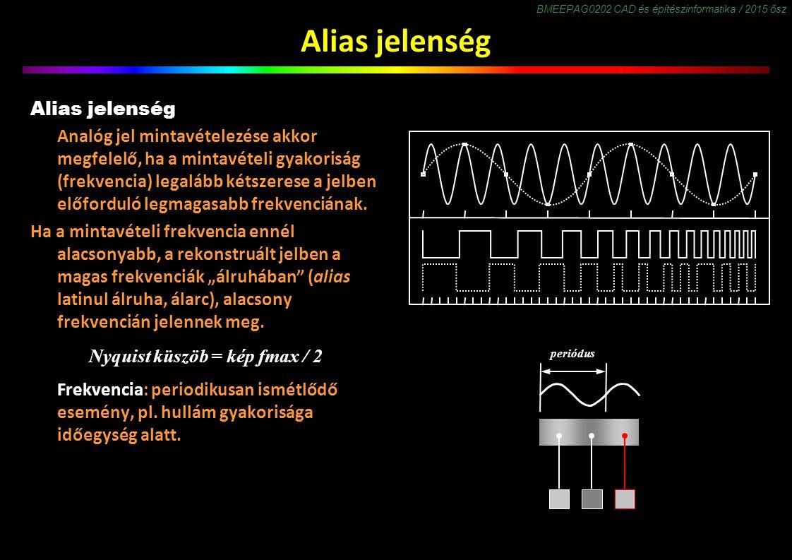 BMEEPAG0202 CAD és építészinformatika / 2015 ősz Alias jelenség Analóg jel mintavételezése akkor megfelelő, ha a mintavételi gyakoriság (frekvencia) legalább kétszerese a jelben előforduló legmagasabb frekvenciának.