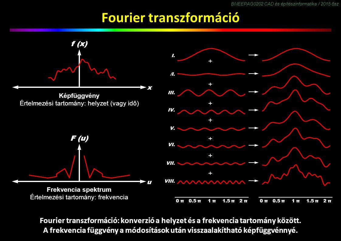 BMEEPAG0202 CAD és építészinformatika / 2015 ősz Fourier transzformáció Fourier transzformáció: konverzió a helyzet és a frekvencia tartomány között.