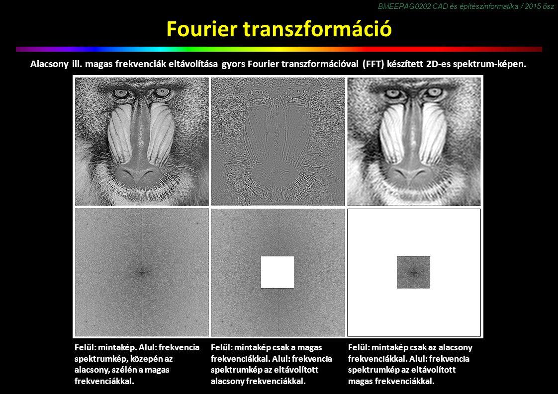 BMEEPAG0202 CAD és építészinformatika / 2015 ősz Fourier transzformáció Felül: mintakép.