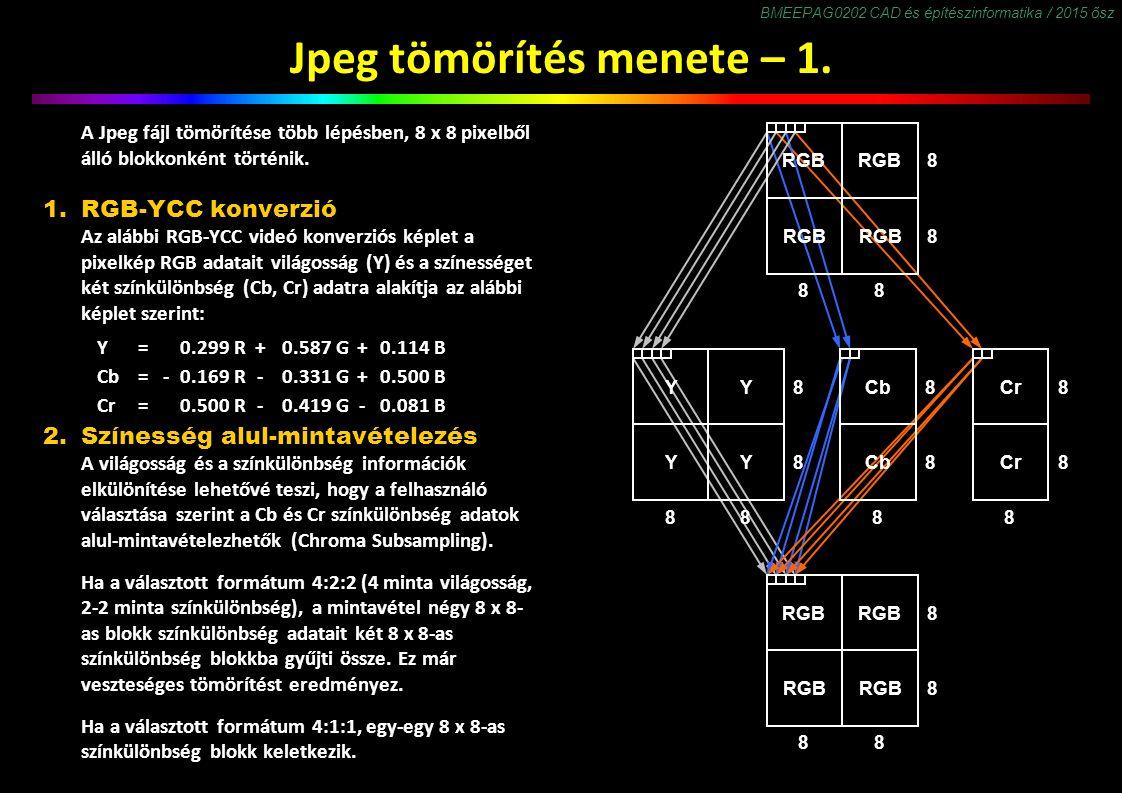 BMEEPAG0202 CAD és építészinformatika / 2015 ősz Jpeg tömörítés menete – 1.
