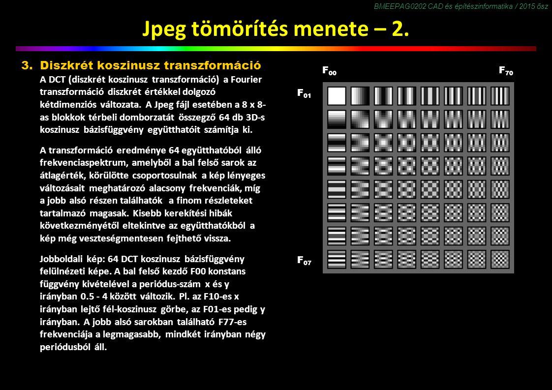 BMEEPAG0202 CAD és építészinformatika / 2015 ősz Jpeg tömörítés menete – 2.