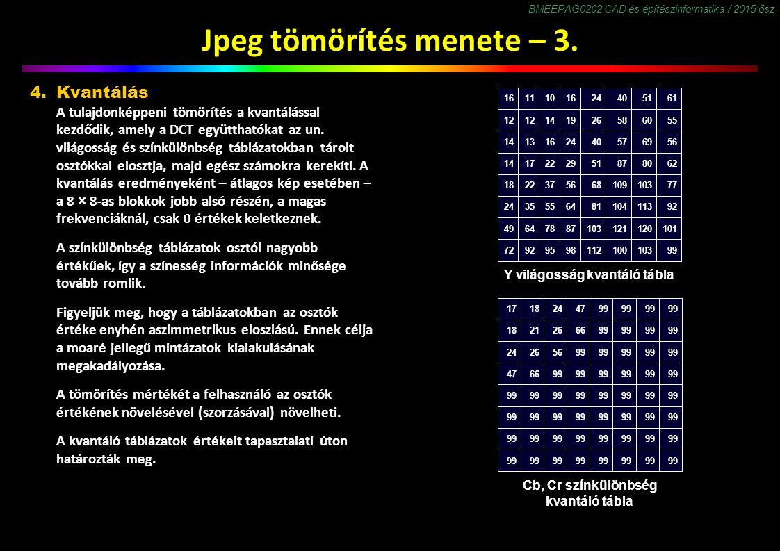 BMEEPAG0202 CAD és építészinformatika / 2015 ősz Jpeg tömörítés menete – 3.