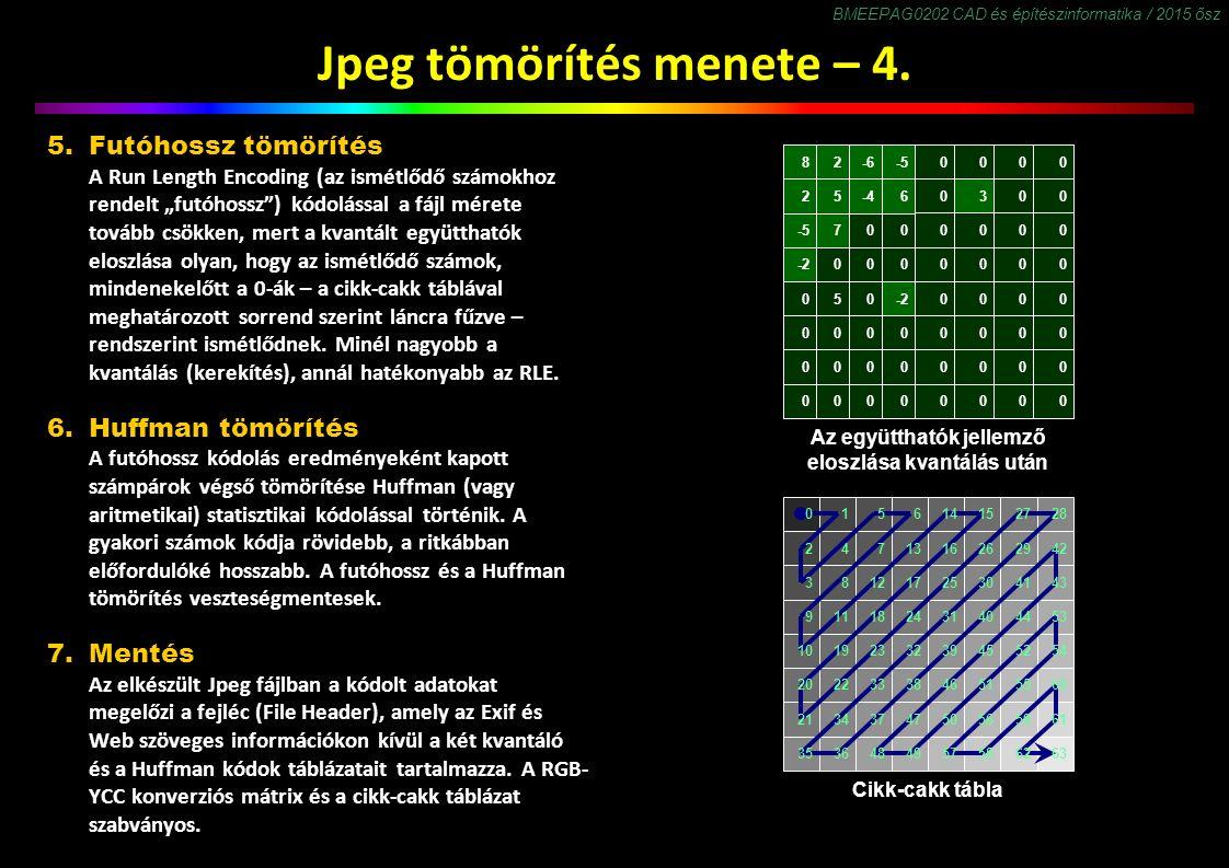 BMEEPAG0202 CAD és építészinformatika / 2015 ősz Jpeg tömörítés menete – 4.