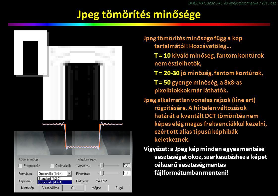 BMEEPAG0202 CAD és építészinformatika / 2015 ősz Jpeg tömörítés minősége Jpeg tömörítés minősége függ a kép tartalmától.