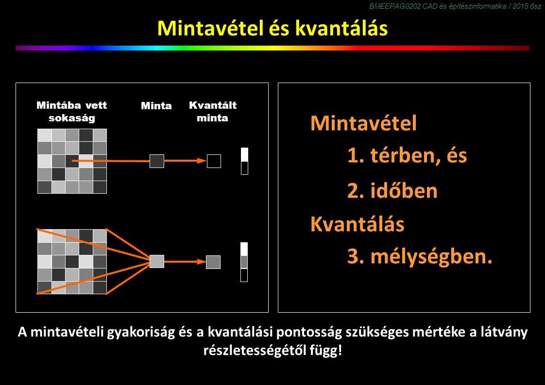 BMEEPAG0202 CAD és építészinformatika / 2015 ősz Felbontás és színmélység X Y Z Pixelgrafika: mintavételi gyakoriság = felbontás, kvantálási pontosság = színmélység.