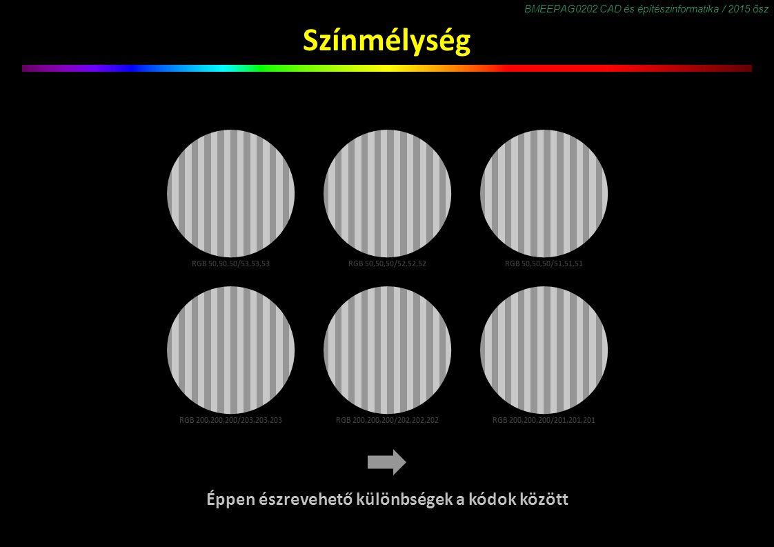 BMEEPAG0202 CAD és építészinformatika / 2015 ősz Színmélység RGB 50,50,50/53,53,53RGB 50,50,50/52,52,52RGB 50,50,50/51,51,51 RGB 200,200,200/203,203,203RGB 200,200,200/202,202,202RGB 200,200,200/201,201,201 RGB 50,50,50/53,53,53RGB 50,50,50/52,52,52RGB 50,50,50/51,51,51 RGB 200,200,200/203,203,203RGB 200,200,200/202,202,202RGB 200,200,200/201,201,201 Éppen észrevehető különbségek a kódok között