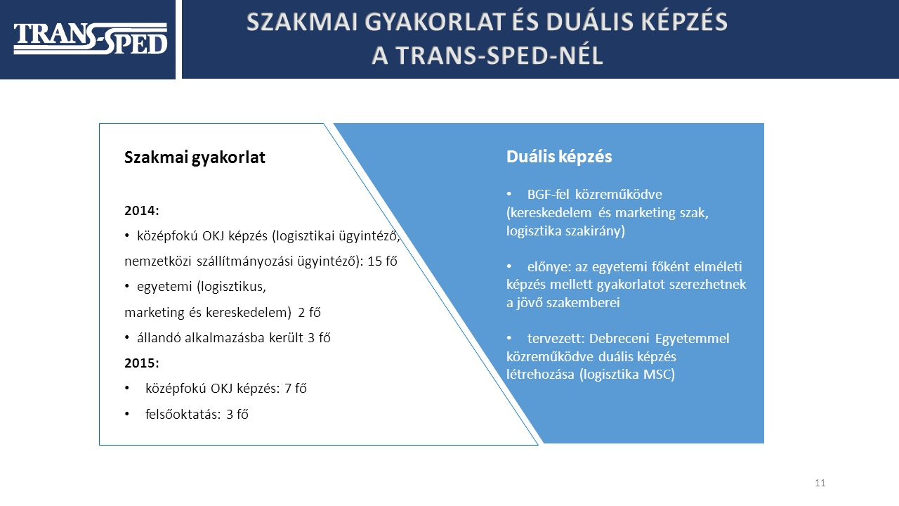 11 Szakmai gyakorlat 2014: középfokú OKJ képzés (logisztikai ügyintéző, nemzetközi szállítmányozási ügyintéző): 15 fő egyetemi (logisztikus, marketing és kereskedelem) 2 fő állandó alkalmazásba került 3 fő 2015: középfokú OKJ képzés: 7 fő felsőoktatás: 3 fő Duális képzés BGF-fel közreműködve (kereskedelem és marketing szak, logisztika szakirány) előnye: az egyetemi főként elméleti képzés mellett gyakorlatot szerezhetnek a jövő szakemberei tervezett: Debreceni Egyetemmel közreműködve duális képzés létrehozása (logisztika MSC)