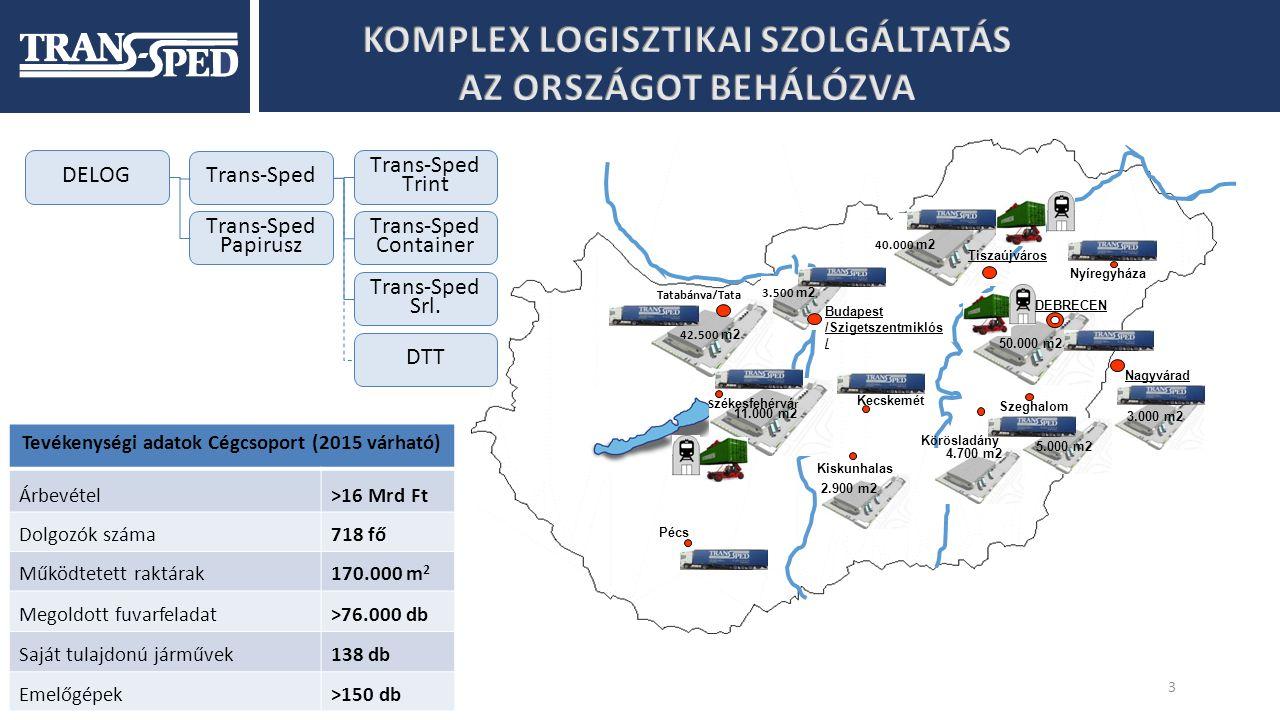 Szeghalom Nyíregyháza Pécs Nagyvárad S zékesfehérvá r Budapest /Szigetszentmiklós / 11.000 m2 Körösladány Kecskemét 3.000 m2 Tiszaújváros 3.500 m2 50.000 m2 40.000 m2 4.700 m2 DEBRECEN Kiskunhalas 2.900 m2 5.000 m2 Tatabánya/Tata 42.500 m2 Tevékenységi adatok Cégcsoport (2015 várható) Árbevétel>16 Mrd Ft Dolgozók száma718 fő Működtetett raktárak170.000 m 2 Megoldott fuvarfeladat>76.000 db Saját tulajdonú járművek138 db Emelőgépek>150 db DELOG Trans-Sped Trans-Sped Papirusz Trans-Sped Container Trans-Sped Srl.