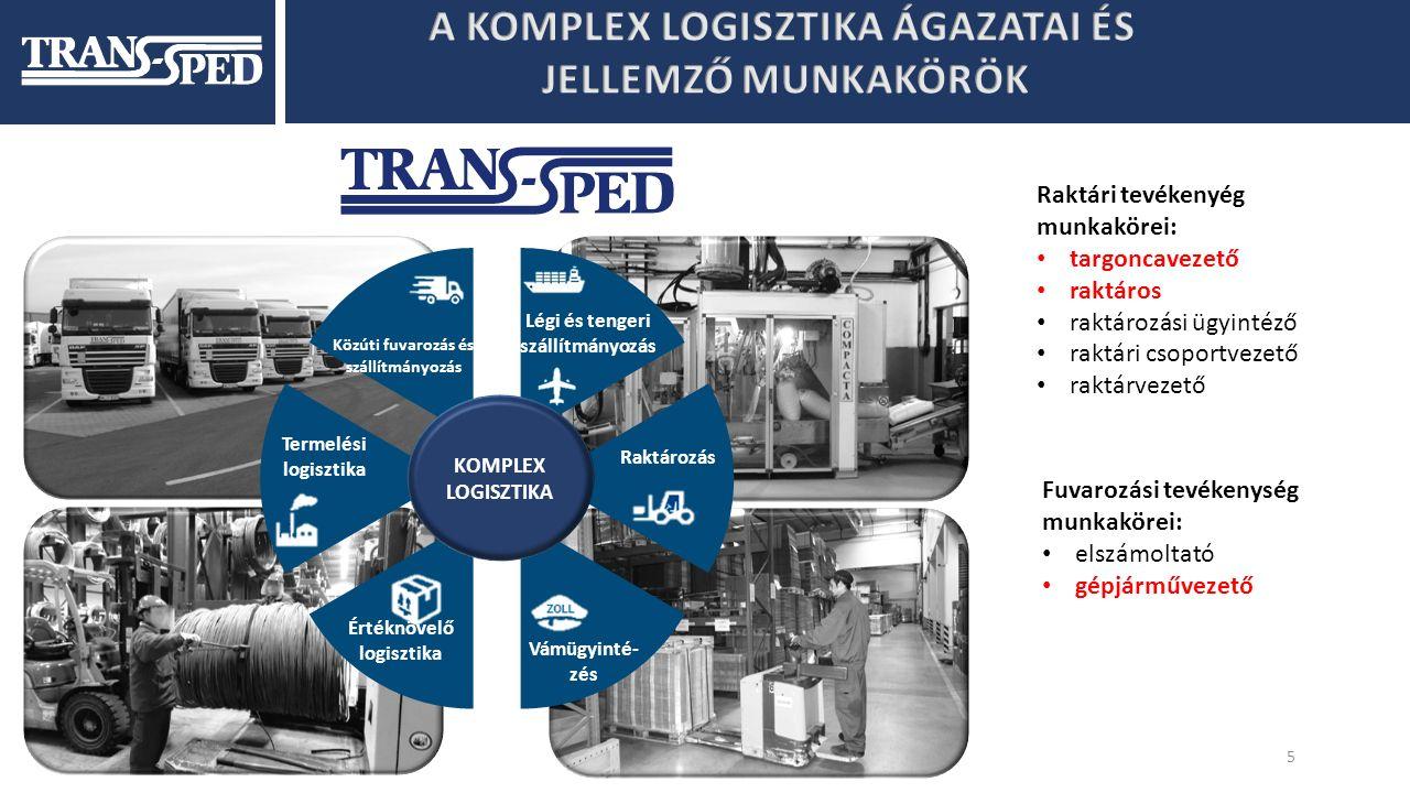 KOMPLEX LOGISZTIKA 5 Raktári tevékenyég munkakörei: targoncavezető raktáros raktározási ügyintéző raktári csoportvezető raktárvezető Fuvarozási tevékenység munkakörei: elszámoltató gépjárművezető